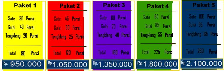 Layanan Aqiqah Gunungkidul