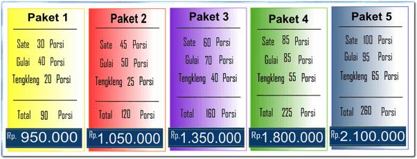 Paket Aqiqah Semarang Dengan Menu Terbaik