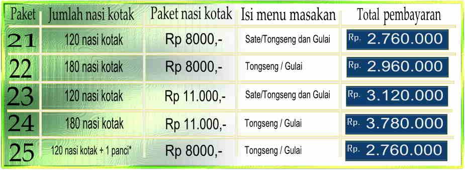 Soleh aqiqah adalah layanan kambing terlengkap mnbvc