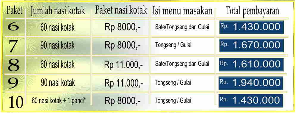 Soleh aqiqah adalah layanan kambing terlengkap mnbm