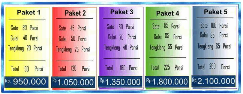 Paket akikah murah layanan lengkap dan syar'i