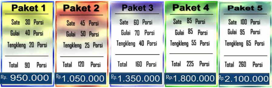 Daftar harga paket aqiqah kambing atau domba masak