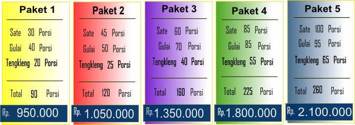 Harga kambing aqiqah 2018 Semarang dalam paket kambing plus masaknya